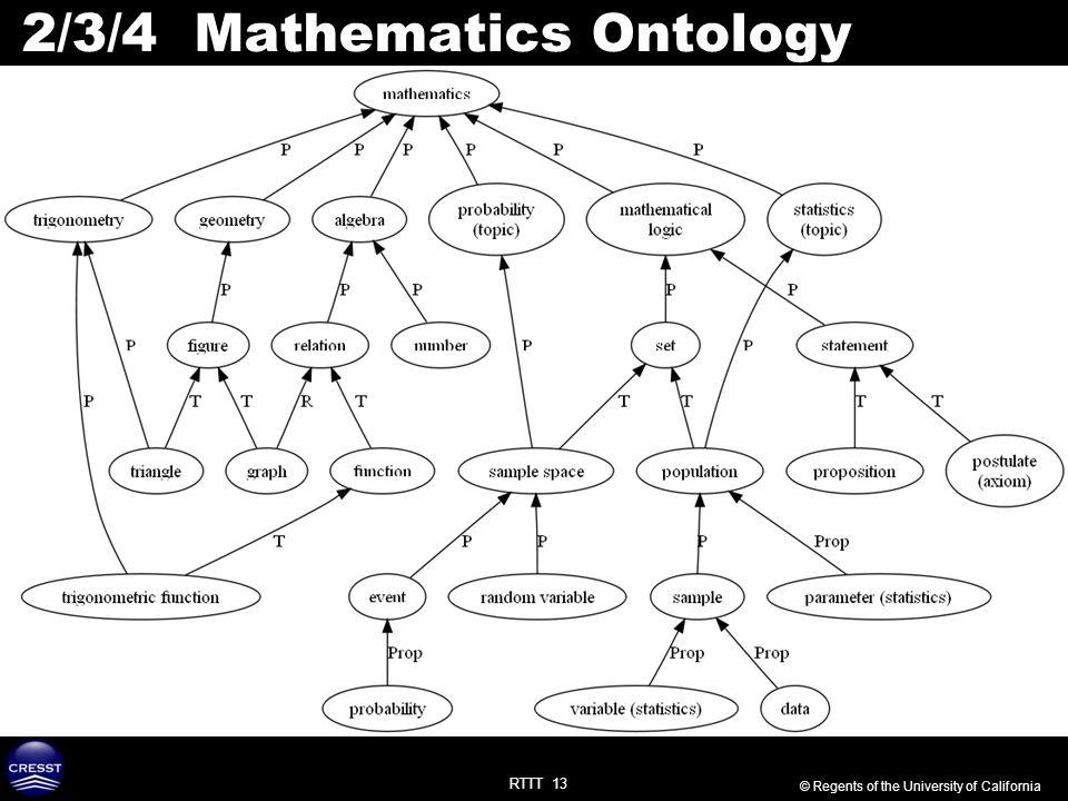 RTTT 13 2/3/4 Mathematics Ontology © Regents of the University of California