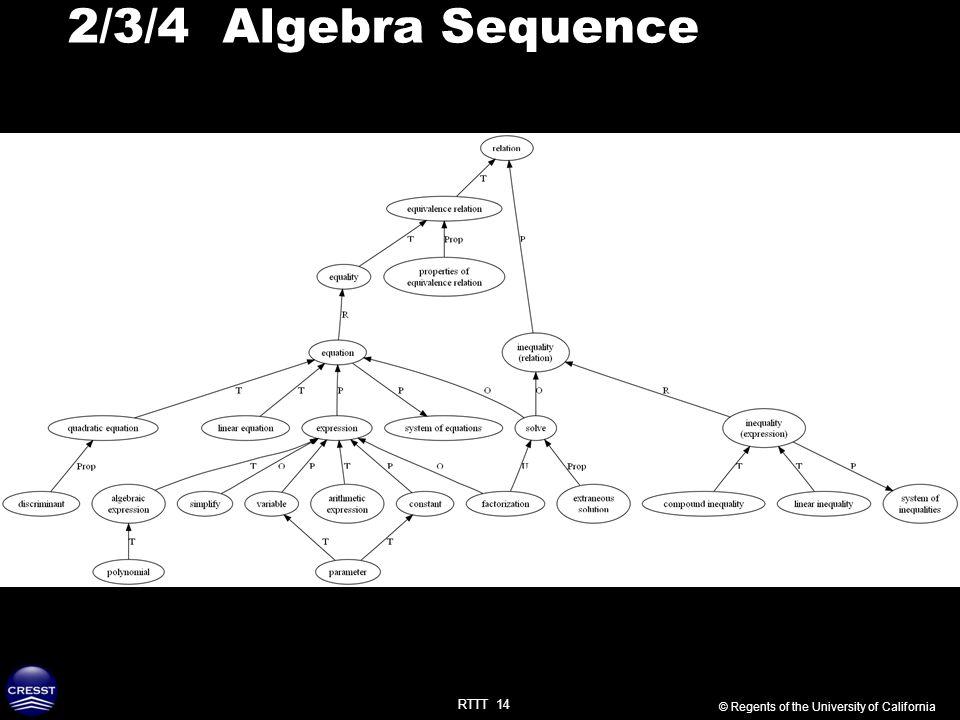 RTTT 14 2/3/4 Algebra Sequence © Regents of the University of California