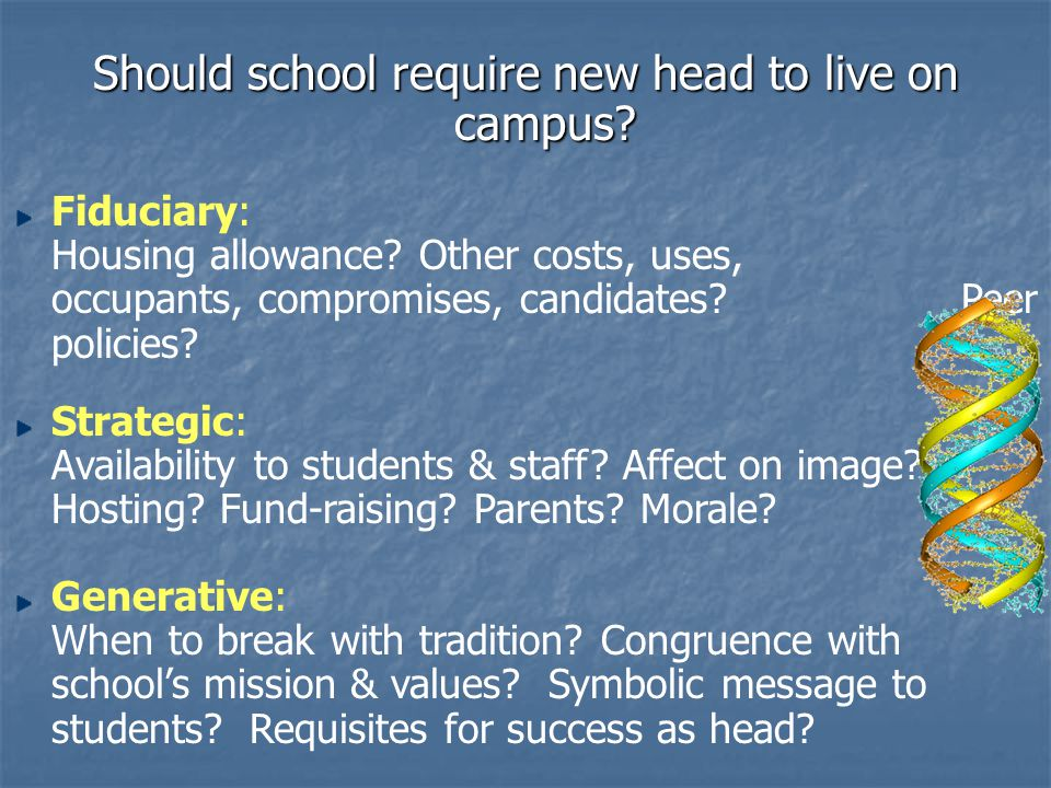 Should school require new head to live on campus. Fiduciary: Housing allowance.