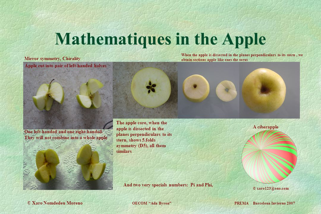Mathematiques in the Apple And two very specials numbers: Pi and Phi, Mirror symmetry, Chirality One left-handed and one right-handed. They will not c