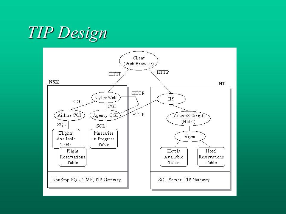 TIP Design