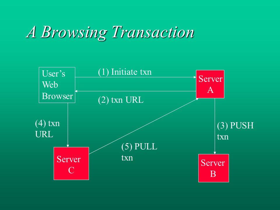 A Browsing Transaction User's Web Browser Server A Server B Server C (1) Initiate txn (2) txn URL (3) PUSH txn (4) txn URL (5) PULL txn