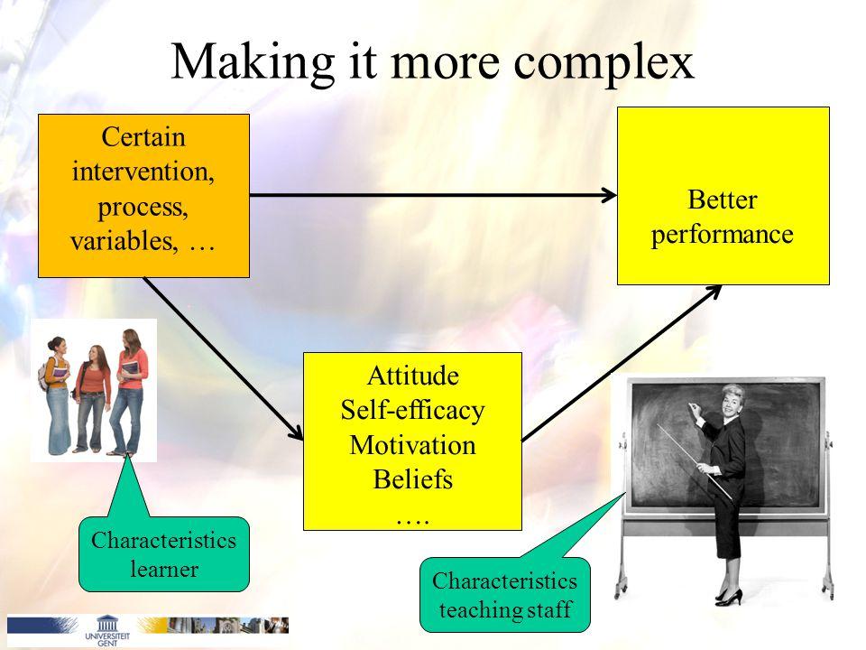 Certain intervention, process, variables, … Attitude Self-efficacy Motivation Beliefs …. Better performance Characteristics teaching staff Characteris
