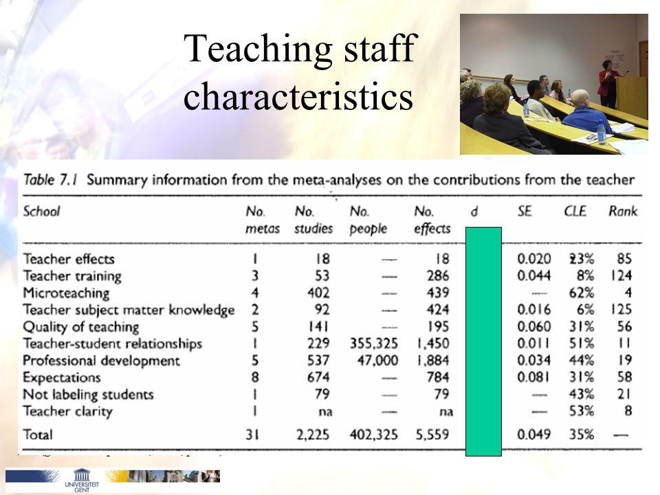 Teaching staff characteristics (gebaseerd op Hattie, 2009, p. 109)