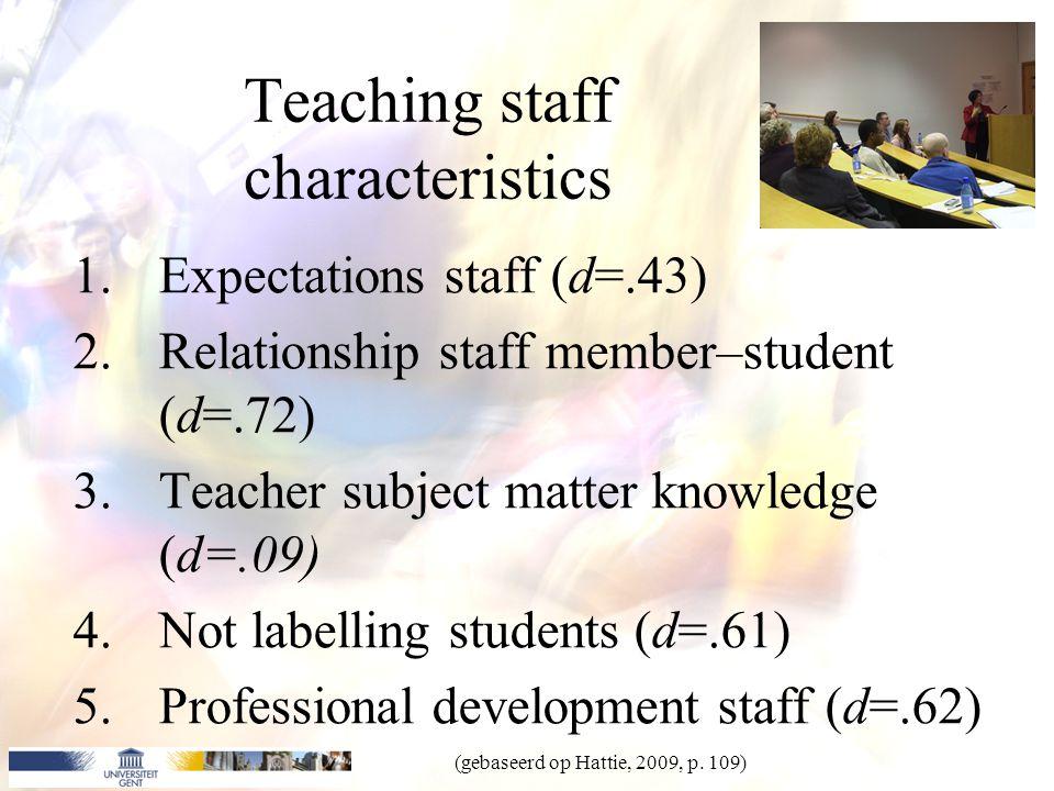 Teaching staff characteristics 1.Expectations staff (d=.43) 2.Relationship staff member–student (d=.72) 3.Teacher subject matter knowledge (d=.09) 4.N