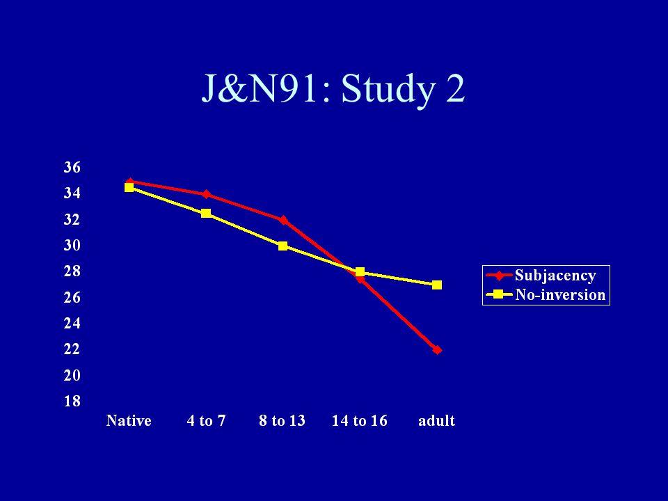 J&N91: Study 2