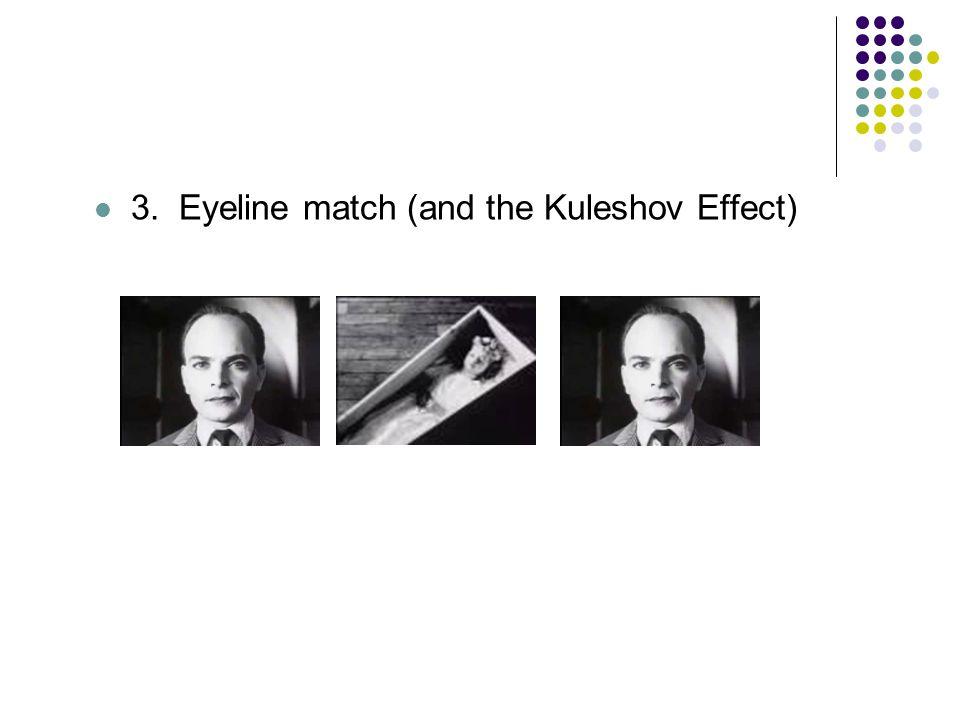 3. Eyeline match (and the Kuleshov Effect)