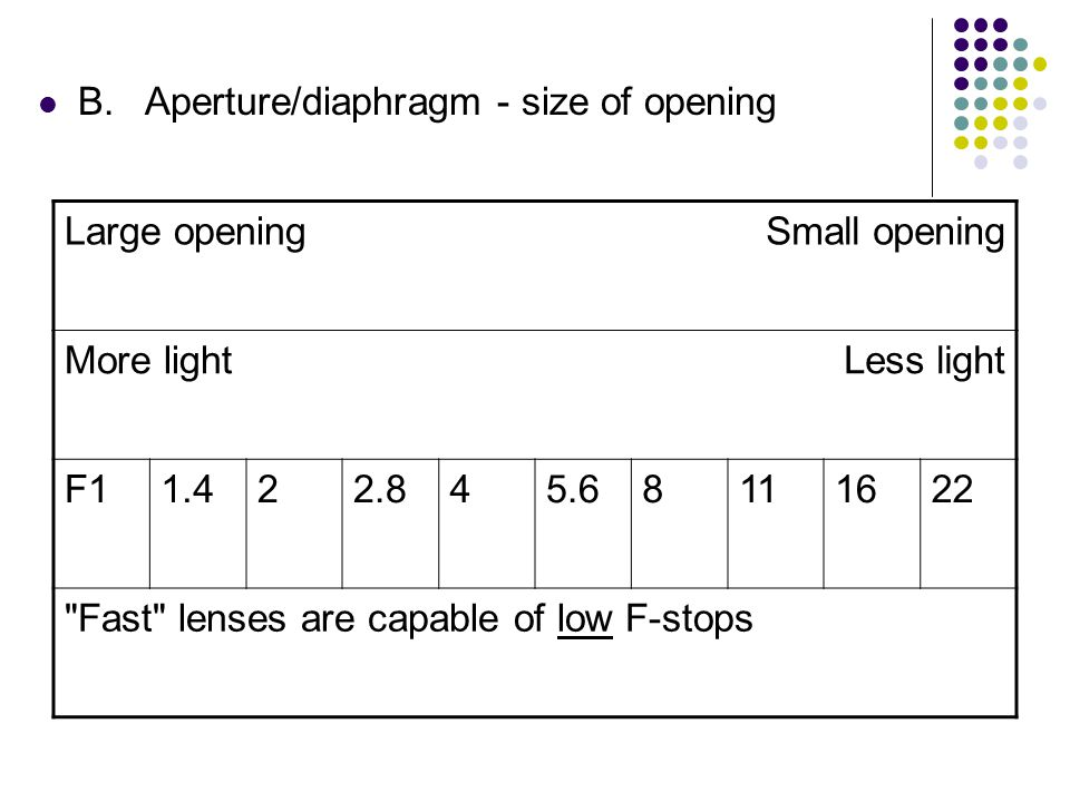 B.Aperture/diaphragm - size of opening Large openingSmall opening More lightLess light F11.422.845.68111622 Fast lenses are capable of low F-stops