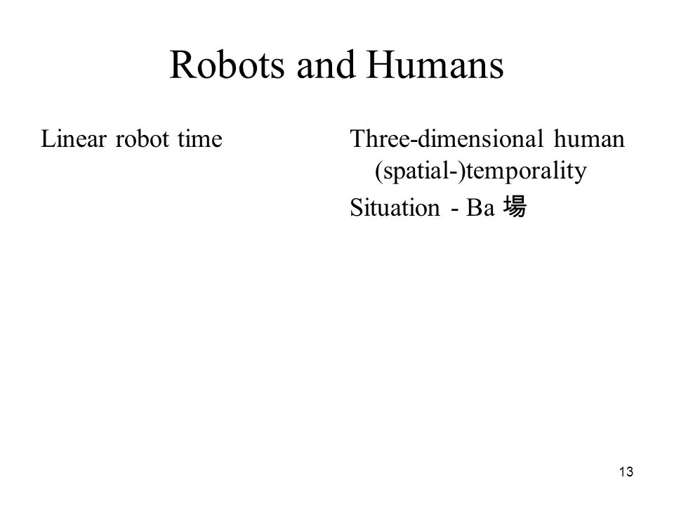 13 Robots and Humans Linear robot timeThree-dimensional human (spatial-)temporality Situation - Ba 場