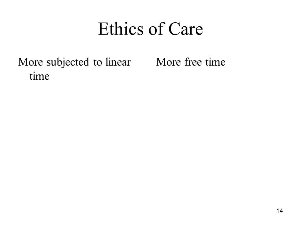 14 Ethics of Care More subjected to linear time More free time