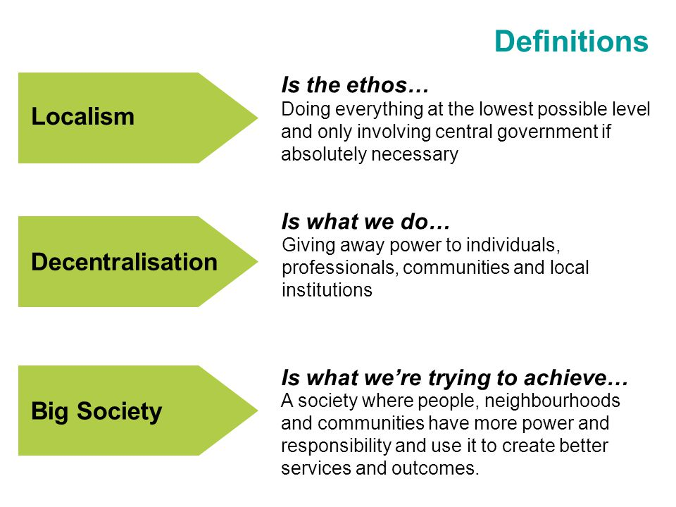 Definitions Localism Decentralisation Big Society Is the ethos… Doing everything at the lowest possible level and only involving central government if