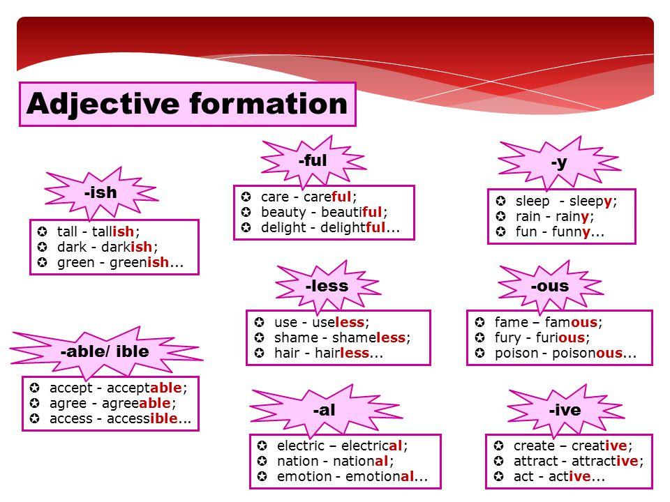 Adjective formation  care - careful;  beauty - beautiful;  delight - delightful... -y  tall - tallish;  dark - darkish;  green - greenish... -is