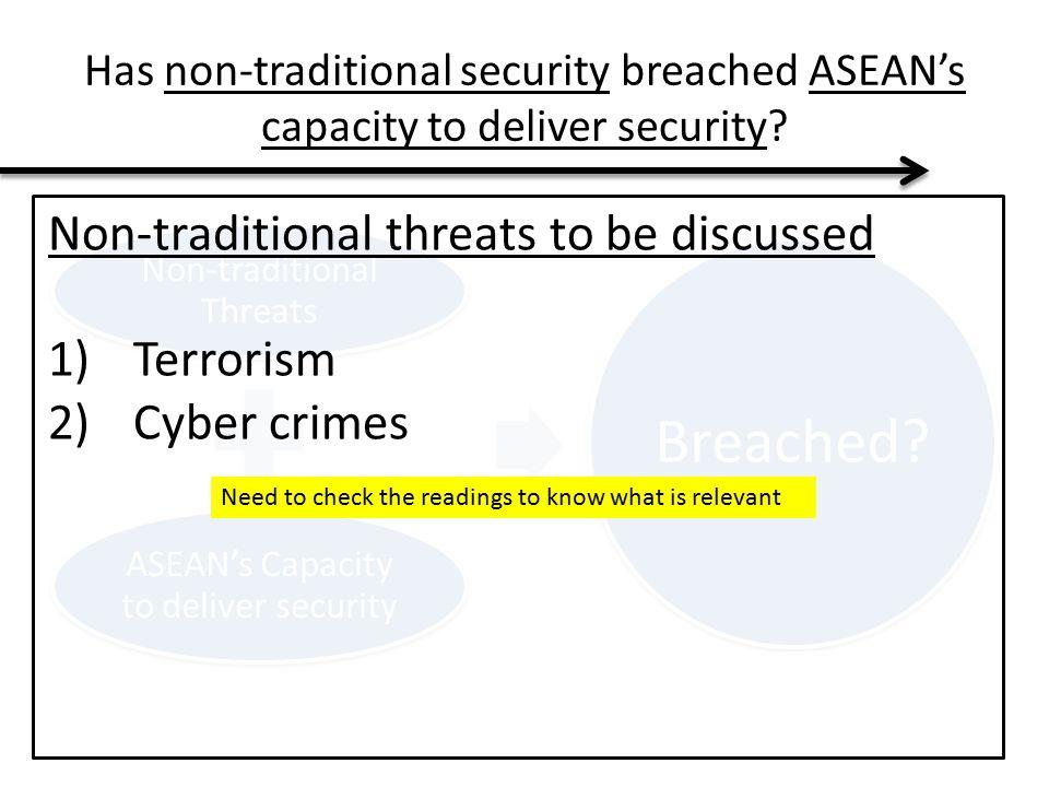 Has non-traditional security breached ASEAN's capacity to deliver security? Non-traditional Threats ASEAN's Capacity to deliver security Breached? Non