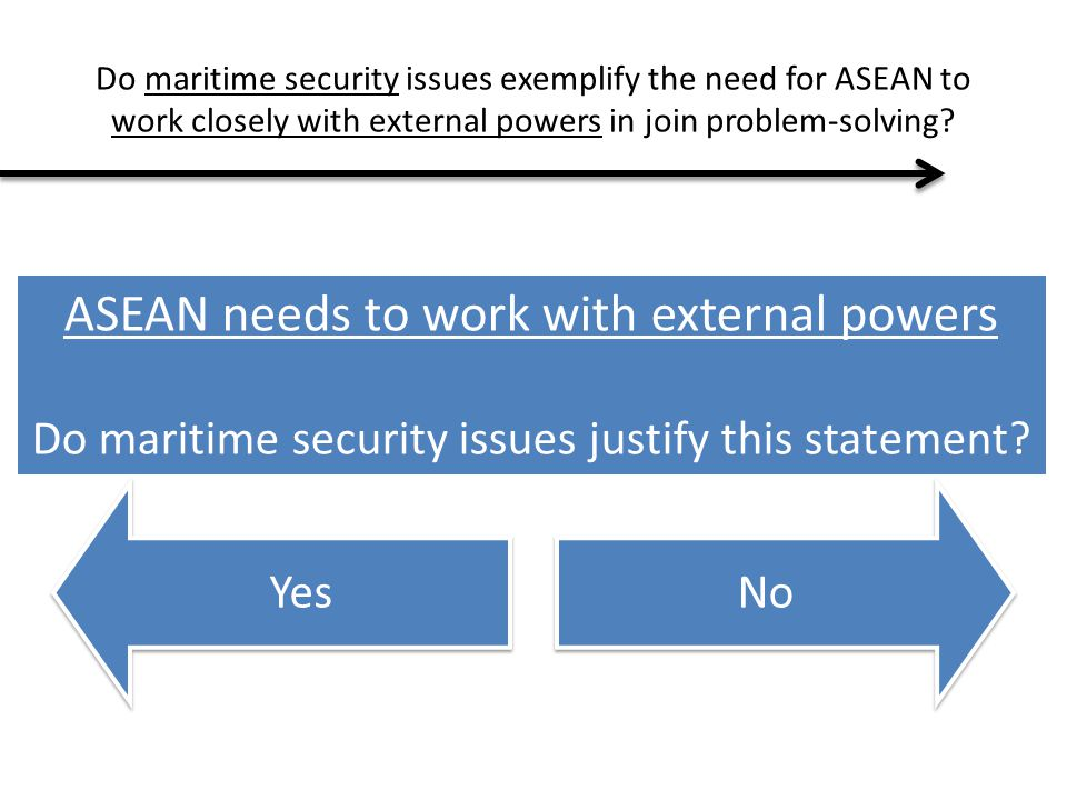 Do maritime security issues exemplify the need for ASEAN to work closely with external powers in join problem-solving? YesNo ASEAN needs to work with