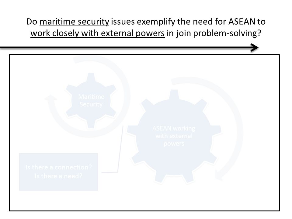 Do maritime security issues exemplify the need for ASEAN to work closely with external powers in join problem-solving? ASEAN working with external pow