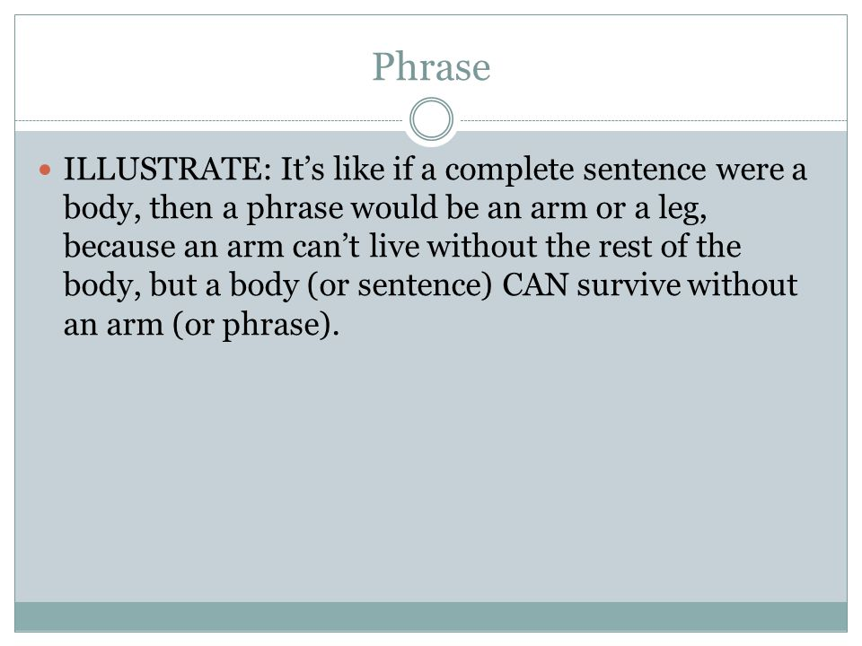 Phrase ILLUSTRATE: It's like if a complete sentence were a body, then a phrase would be an arm or a leg, because an arm can't live without the rest of the body, but a body (or sentence) CAN survive without an arm (or phrase).