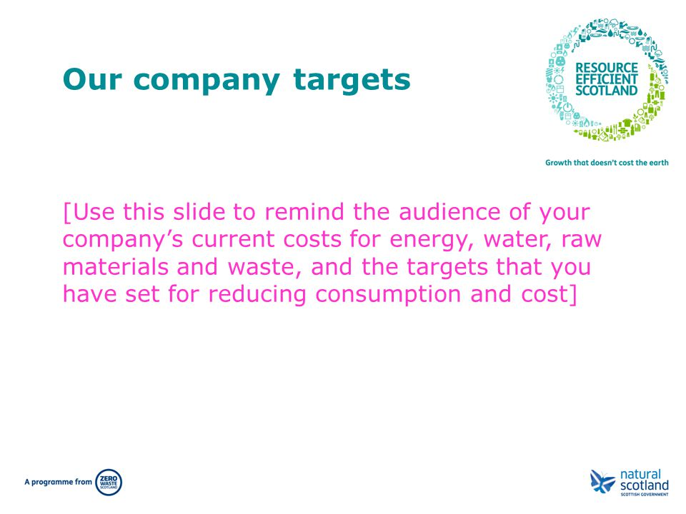 Our company targets [Use this slide to remind the audience of your company's current costs for energy, water, raw materials and waste, and the targets that you have set for reducing consumption and cost]
