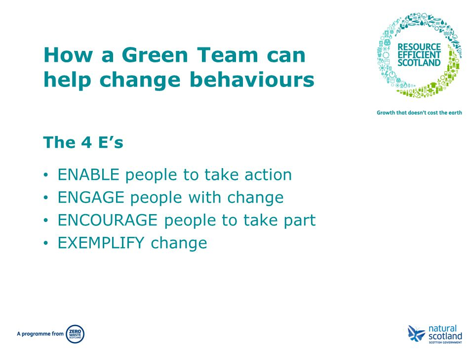 How a Green Team can help change behaviours The 4 E's ENABLE people to take action ENGAGE people with change ENCOURAGE people to take part EXEMPLIFY change