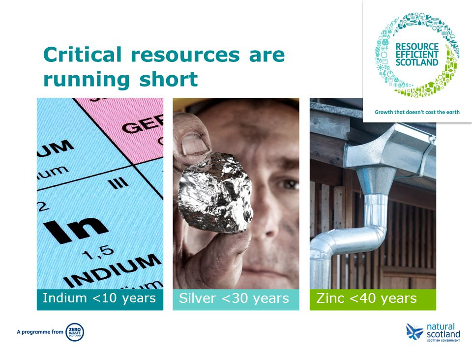 Critical resources are running short Silver <30 years Indium <10 years Zinc <40 years