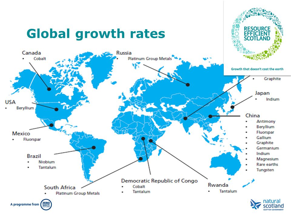 Global growth rates