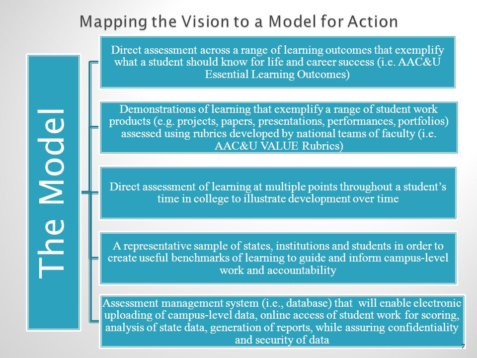 The Model Direct assessment across a range of learning outcomes that exemplify what a student should know for life and career success (i.e. AAC&U Esse