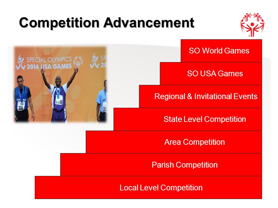 SO World Games SO USA Games Regional & Invitational Events State Level Competition Area Competition Parish Competition Local Level Competition Competition Advancement