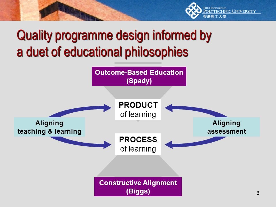 8 Quality programme design informed by a duet of educational philosophies Outcome-Based Education (Spady) Constructive Alignment (Biggs) PRODUCT of learning PROCESS of learning Aligning teaching & learning Aligning assessment