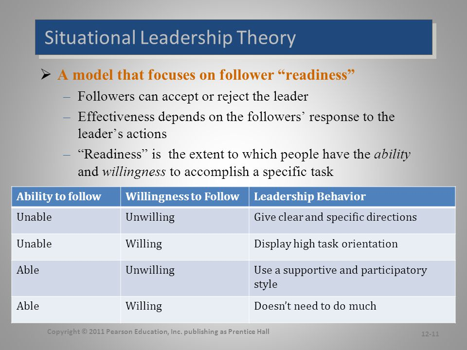 "Situational Leadership Theory  A model that focuses on follower ""readiness"" –Followers can accept or reject the leader –Effectiveness depends on the"