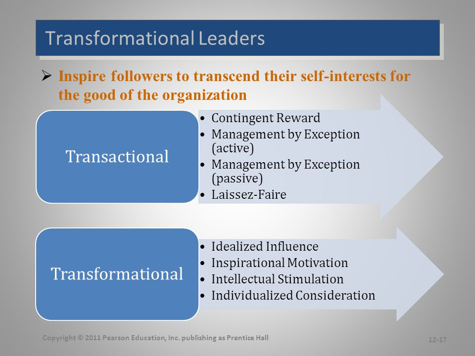 Transformational Leaders  Inspire followers to transcend their self-interests for the good of the organization Copyright © 2011 Pearson Education, In