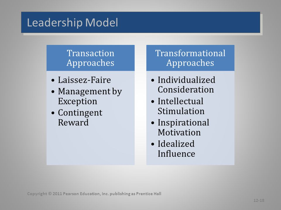 Leadership Model Copyright © 2011 Pearson Education, Inc. publishing as Prentice Hall 12-18 Transaction Approaches Laissez-Faire Management by Excepti