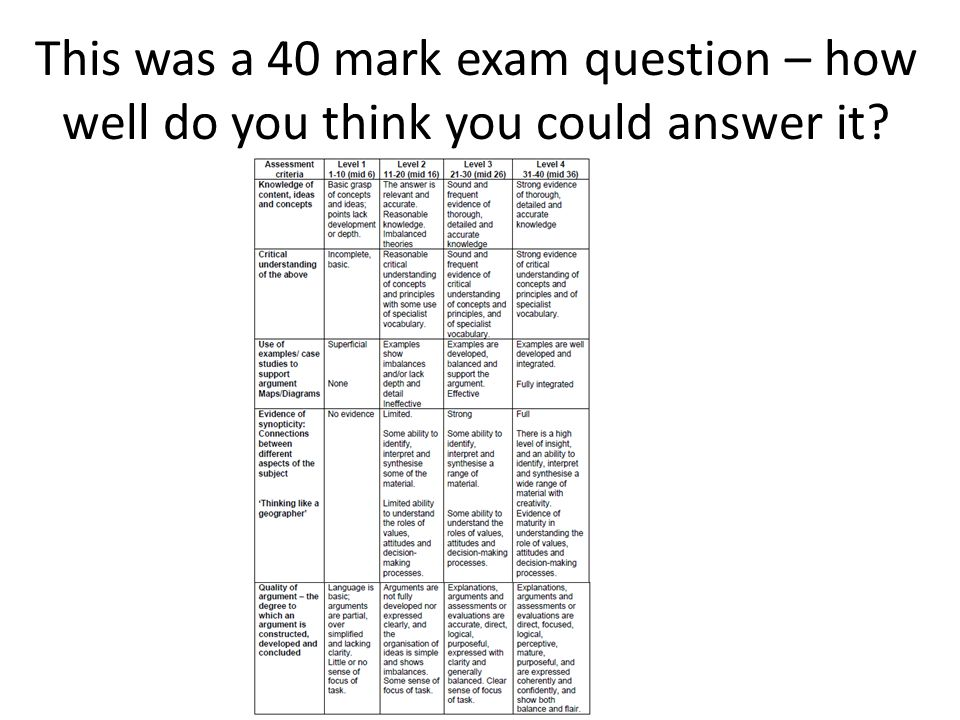 This was a 40 mark exam question – how well do you think you could answer it?