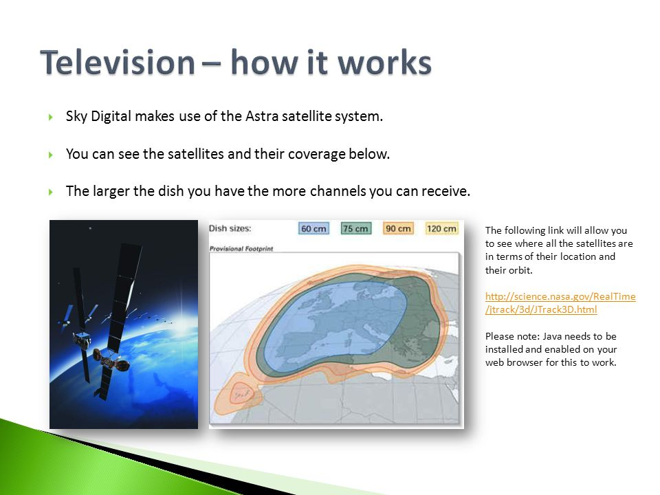  Sky Digital makes use of the Astra satellite system.