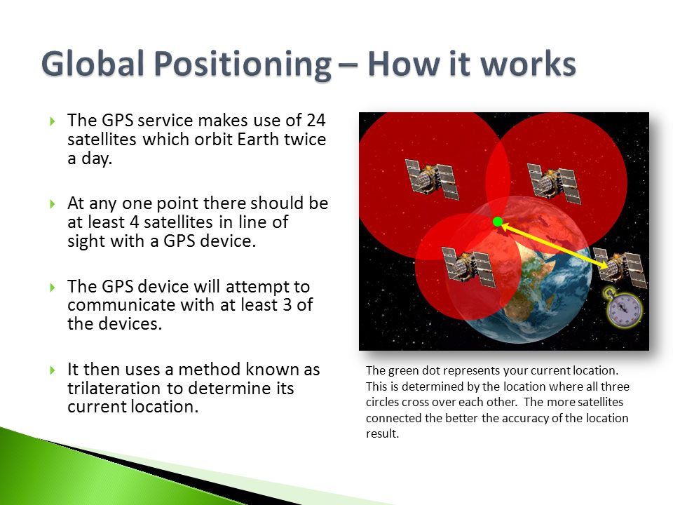  The GPS service makes use of 24 satellites which orbit Earth twice a day.