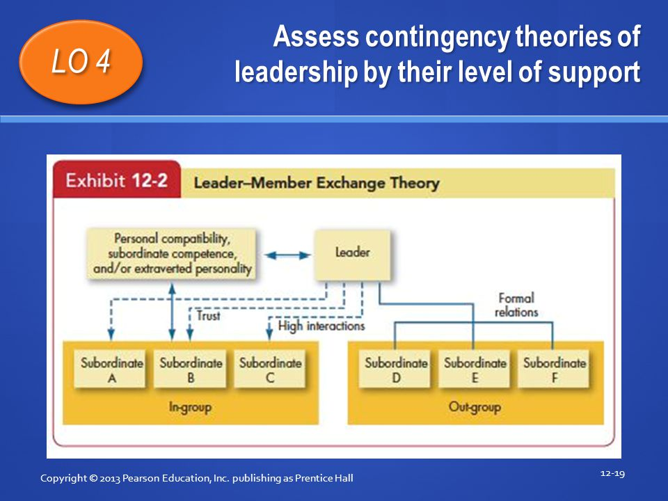 Assess contingency theories of leadership by their level of support Copyright © 2013 Pearson Education, Inc. publishing as Prentice Hall 12-19 LO 4 1