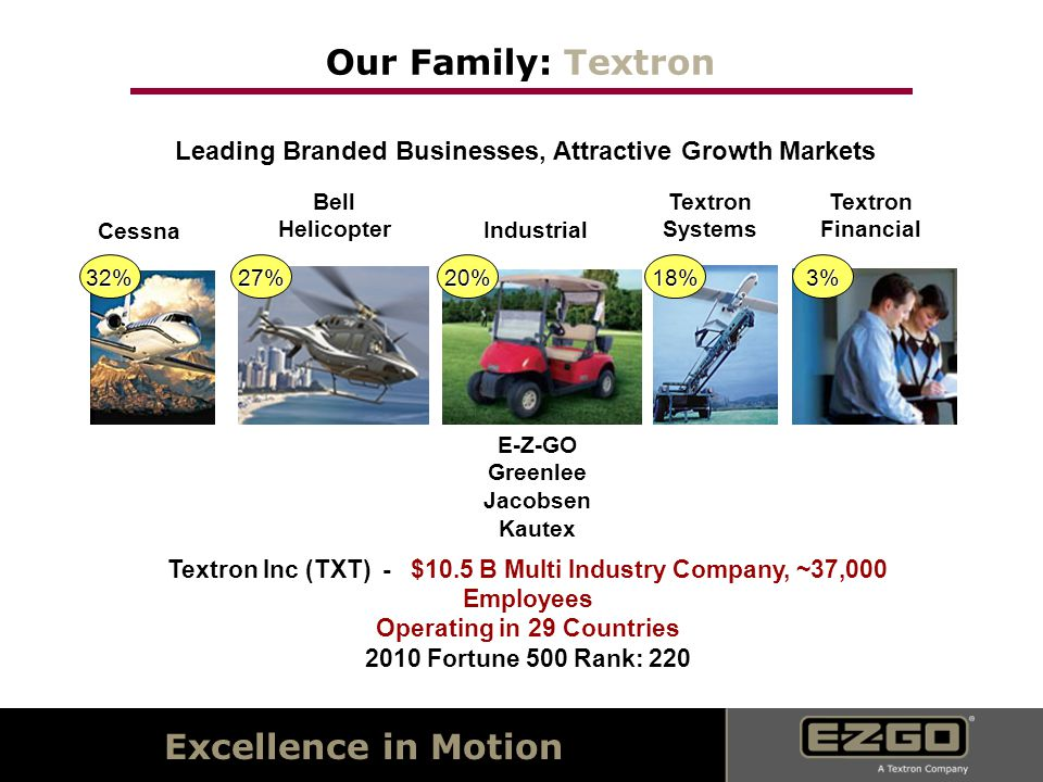 Excellence in Motion Our Family: Textron The first E-Z-GO vehicles were powered by the same engines used to operate B-17 wind flaps Textron Inc (TXT) - $10.5 B Multi Industry Company, ~37,000 Employees Operating in 29 Countries 2010 Fortune 500 Rank: 220 Leading Branded Businesses, Attractive Growth Markets Cessna 32%27%20%18%3% Bell Helicopter Industrial E-Z-GO Greenlee Jacobsen Kautex Textron Systems Textron Financial