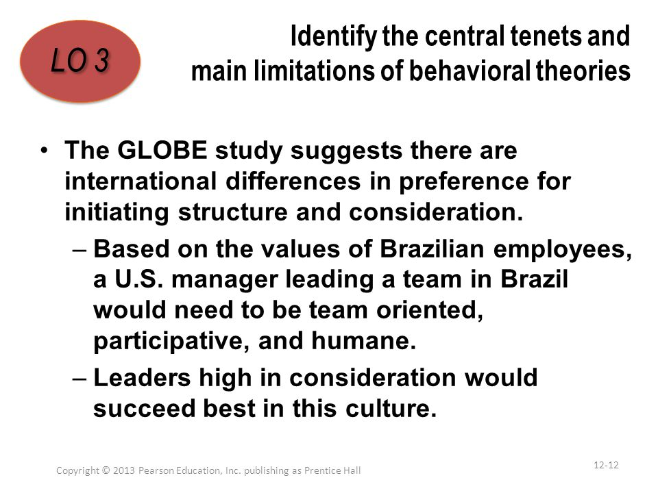 Identify the central tenets and main limitations of behavioral theories The GLOBE study suggests there are international differences in preference for