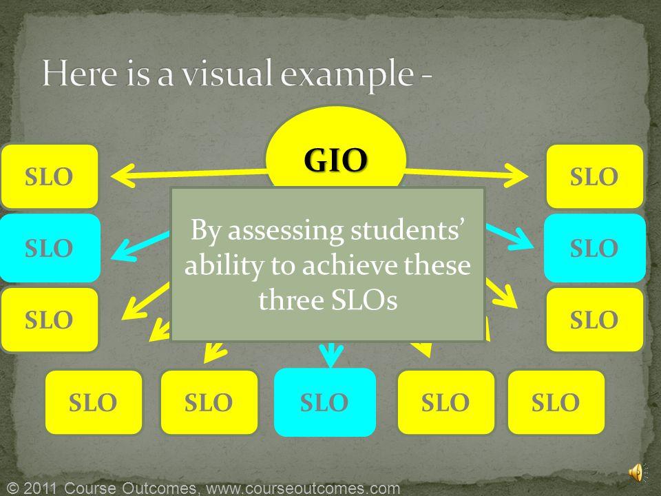 GIO SLO © 2011 Course Outcomes, www.courseoutcomes.com