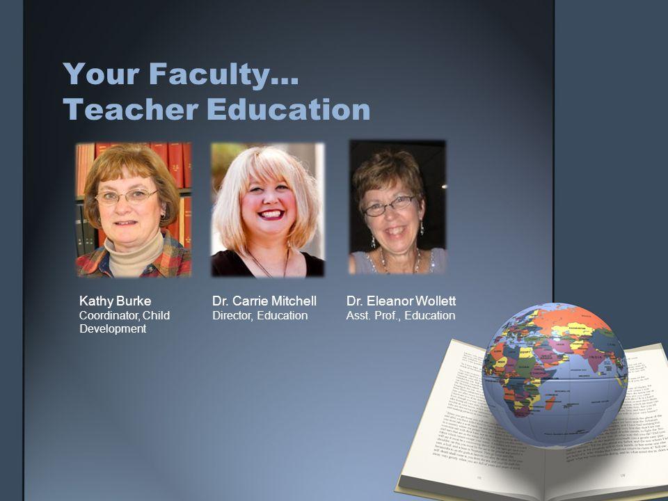 Your Faculty… Teacher Education Kathy Burke Coordinator, Child Development Dr. Carrie Mitchell Director, Education Dr. Eleanor Wollett Asst. Prof., Ed