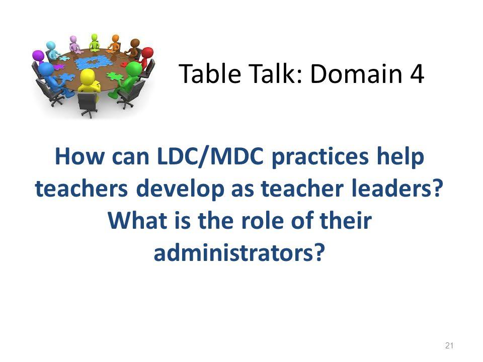 Table Talk: Domain 4 How can LDC/MDC practices help teachers develop as teacher leaders.