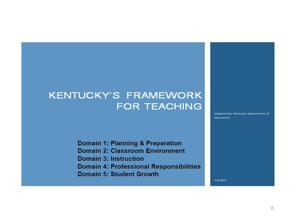 Domain 1: Planning & Preparation Domain 2: Classroom Environment Domain 3: Instruction Domain 4: Professional Responsibilities Domain 5: Student Growth 6