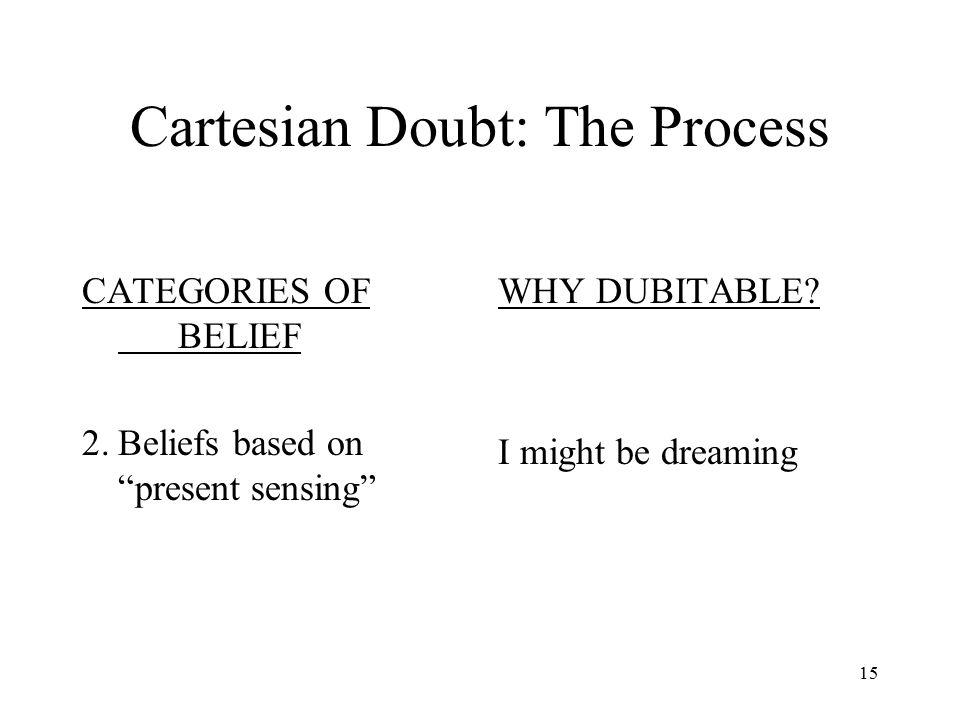 Cartesian Doubt: The Process CATEGORIES OF BELIEF 1.