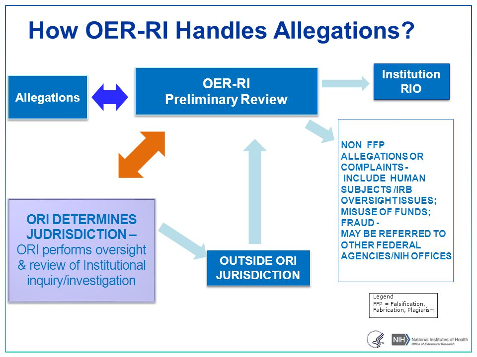 How OER-RI Handles Allegations.