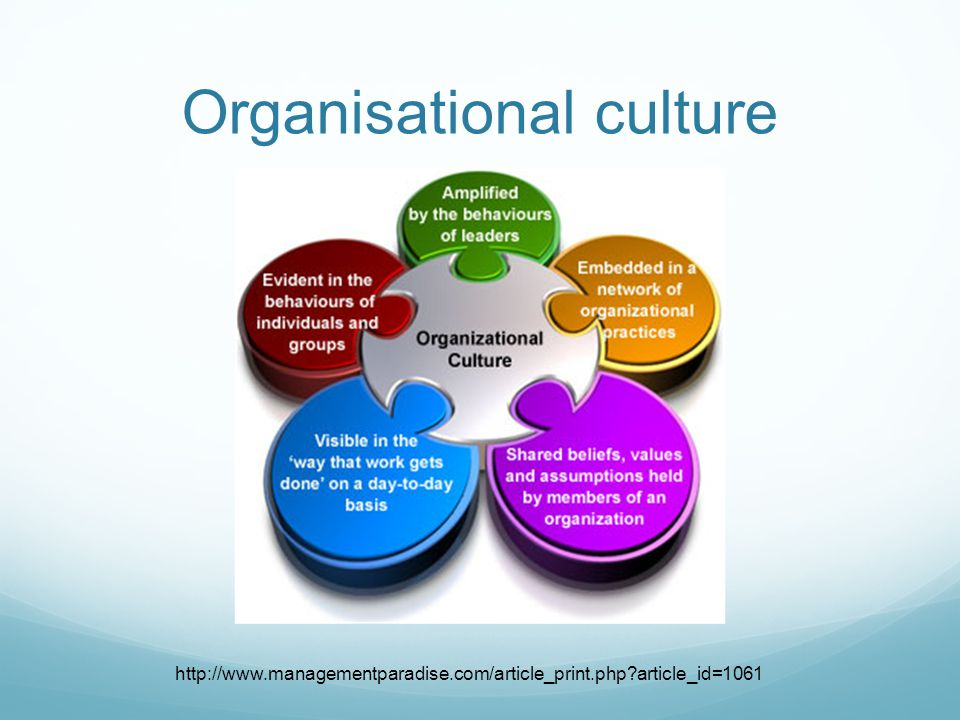 Organisational culture http://www.managementparadise.com/article_print.php?article_id=1061