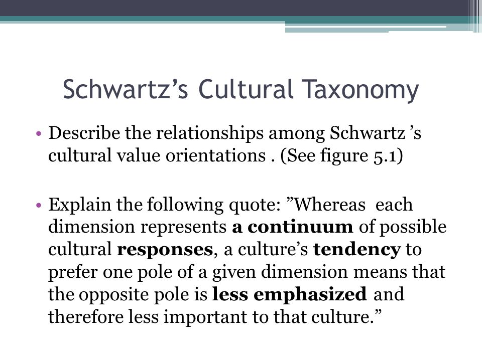 Schwartz's Cultural Taxonomy Describe the relationships among Schwartz 's cultural value orientations.
