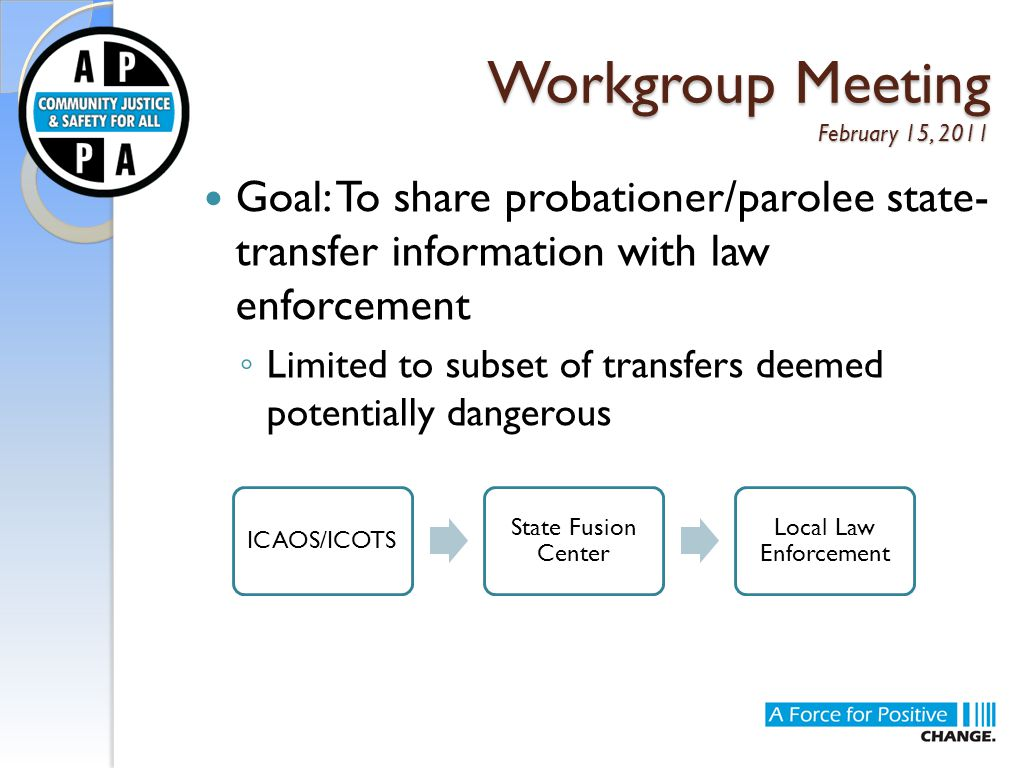 Workgroup Meeting February 15, 2011 Goal: To share probationer/parolee state- transfer information with law enforcement ◦ Limited to subset of transfers deemed potentially dangerous ICAOS/ICOTS State Fusion Center Local Law Enforcement