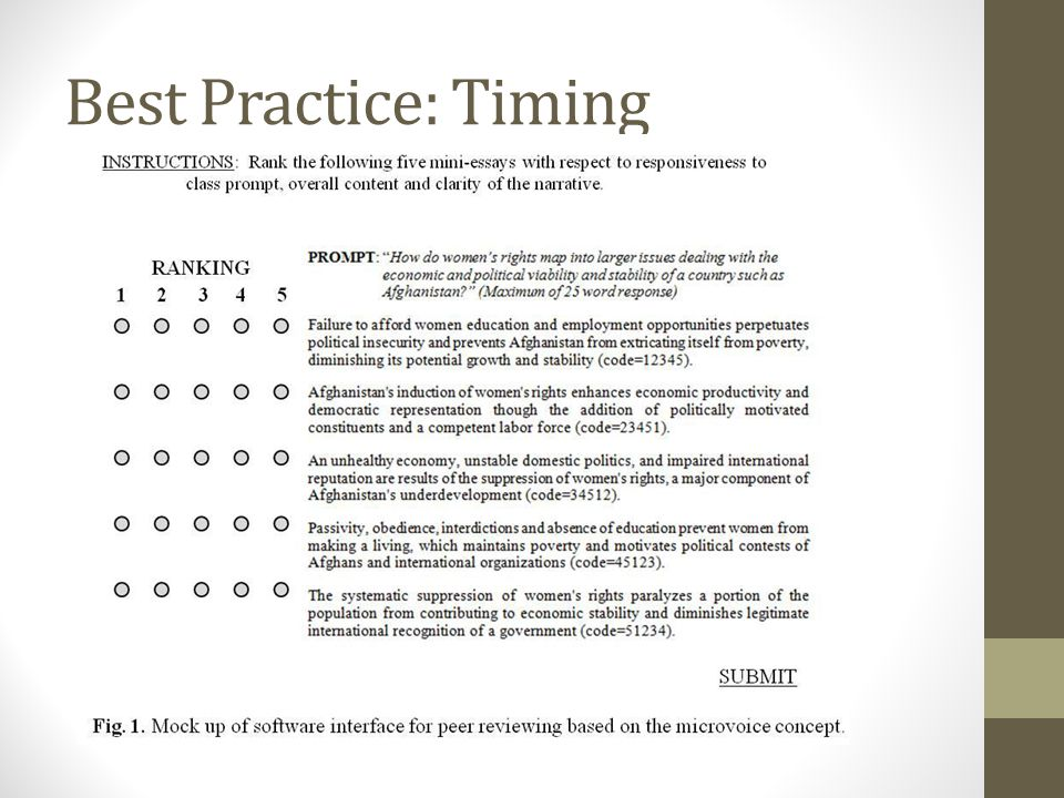 Best Practice: Tools Depends on choices of content and interaction Primarily online Piazza SmartSite Primarily face-to-face Rubrics Peer-group review Both Minimize instructor workload Clarify expectations Give quick feedback to students