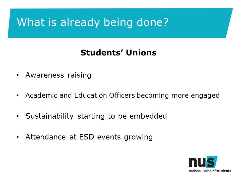 UWE Students' Union