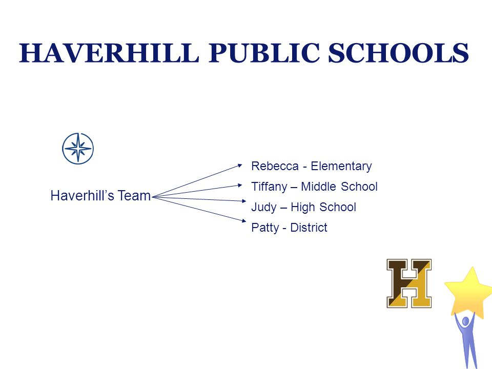 Haverhill's Team Judy – High School Patty - District Tiffany – Middle School Rebecca - Elementary