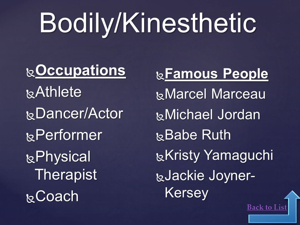 Bodily/Kinesthetic  Occupations  Athlete  Dancer/Actor  Performer  Physical Therapist  Coach  Famous People  Marcel Marceau  Michael Jordan  Babe Ruth  Kristy Yamaguchi  Jackie Joyner- Kersey Back to List