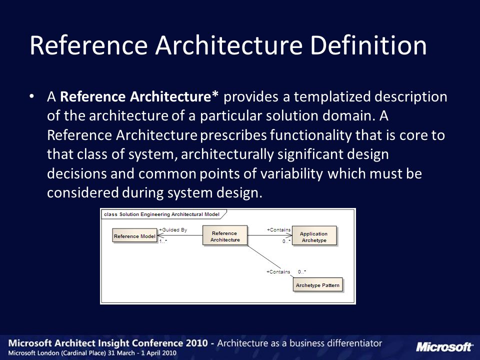 A Reference Architecture* provides a templatized description of the architecture of a particular solution domain.